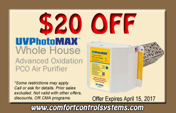 Indoor Air Quality In Green Bay Wi